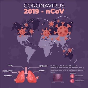 Ilustracja koncepcja koronawirusa