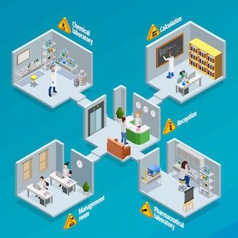 Ilustracja koncepcja laboratorium i badań