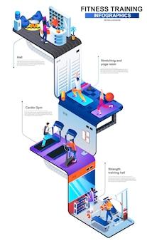 Ilustracja koncepcja nowoczesnego izometrycznego treningu fitness