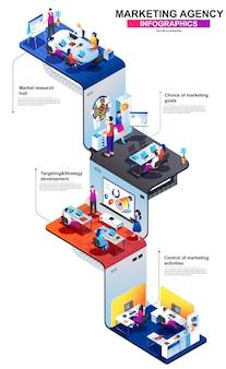Ilustracja koncepcja nowoczesnej izometrycznej agencji marketingowej