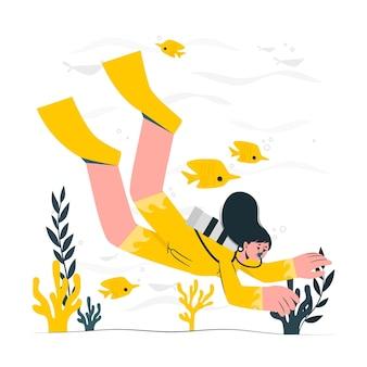 Ilustracja koncepcja nurkowania