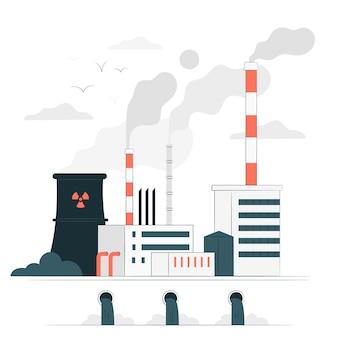 Ilustracja koncepcja odpadów niebezpiecznych