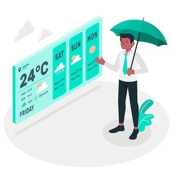 Ilustracja koncepcja pogody