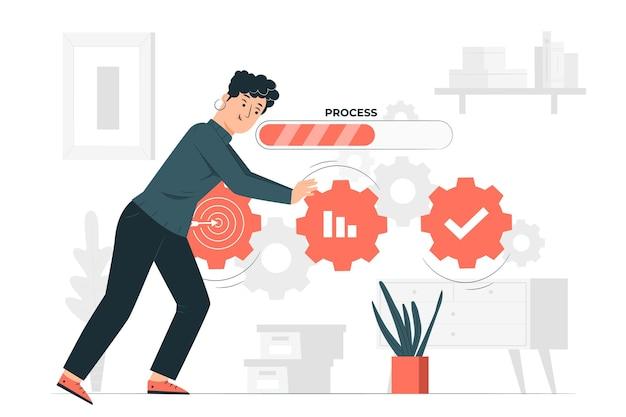 Ilustracja koncepcja procesu