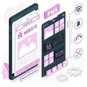 Ilustracja koncepcja progresywnej aplikacji