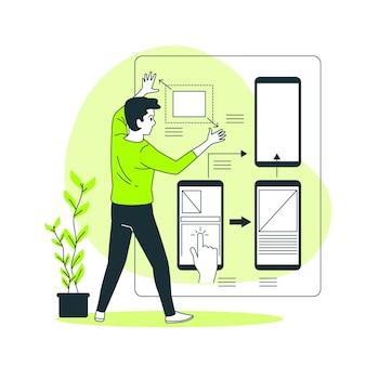 Ilustracja koncepcja projektowania interakcji