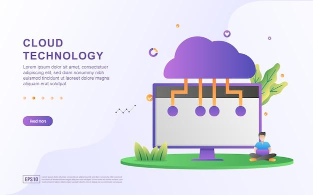 Ilustracja koncepcja przetwarzania w chmurze, która łączy się z komputerem.