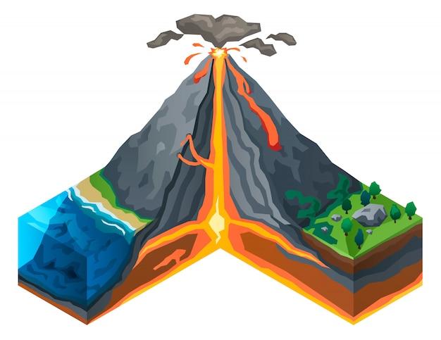Ilustracja koncepcja struktury wulkanu, izometryczny styl