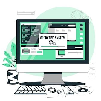 Ilustracja koncepcja systemu operacyjnego
