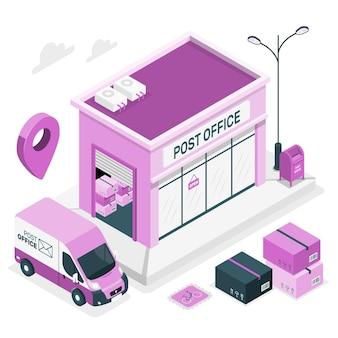 Ilustracja koncepcja urzędu pocztowego