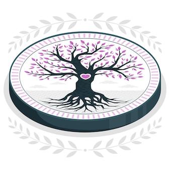 Ilustracja Koncepcja życia Drzewa Darmowych Wektorów