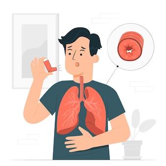 Ilustracja koncepcji astmy