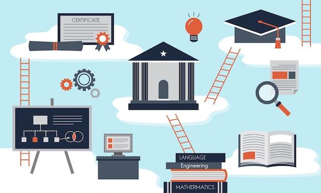 Ilustracja koncepcji edukacji