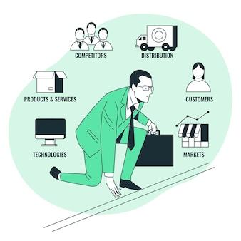 Ilustracja koncepcji inteligencji konkurencyjnej
