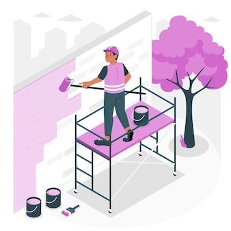 Ilustracja koncepcji rusztowania