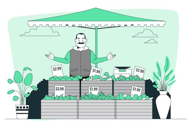 Ilustracja koncepcji rynku