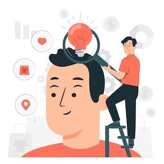 Ilustracja koncepcji zachowania klienta