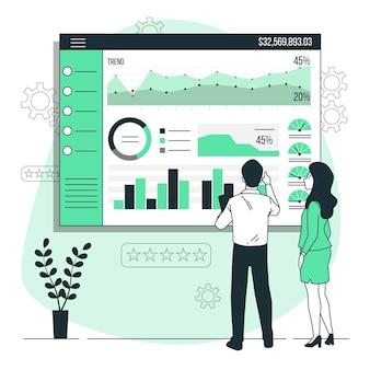 Ilustracja koncepcyjna przeglądu wydajności