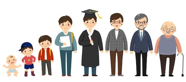 Ilustracja kreskówka mężczyzny w różnym wieku, od dziecka do osób starszych. pokolenie ludzi i etapy dorastania.