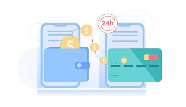 Ilustracja kreskówka płaskiej karty kredytowej, portfela i ekranu smartfona