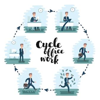 Ilustracja kreskówka pracownik biurowy charakter człowieka w cyklu zestawu prac biurowych