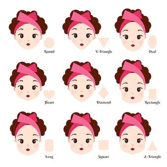 Ilustracja kształty twarzy kobiety