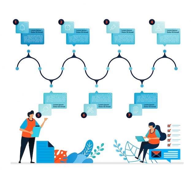 Ilustracja ludzka i plansza dla opcji biznesowych, etapy uczenia się, procesy edukacyjne.