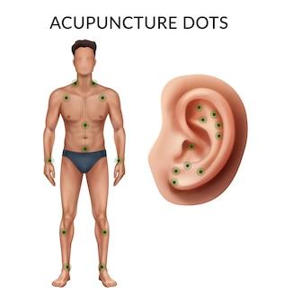 Ilustracja ludzkiego ciała z przodu i ucha z kropkami akupunktury