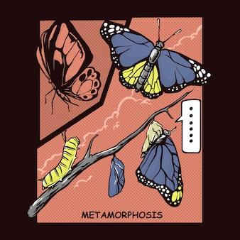 Ilustracja metamorfozy motyla w stylu komiksowym