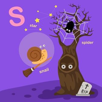 Ilustracja na białym tle litera alfabetu s.