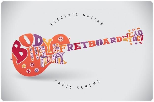 Ilustracja napis gitara