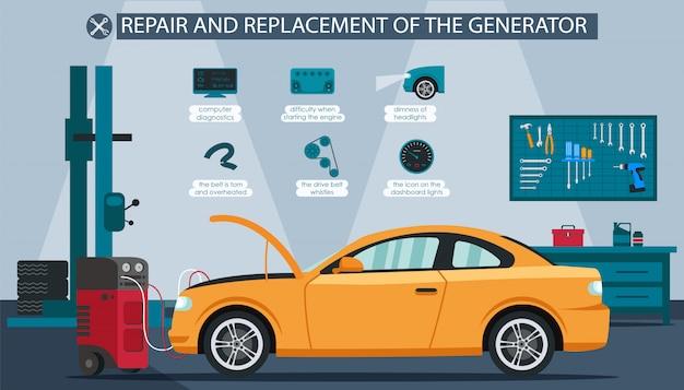 Ilustracja naprawy i wymiany generatora.