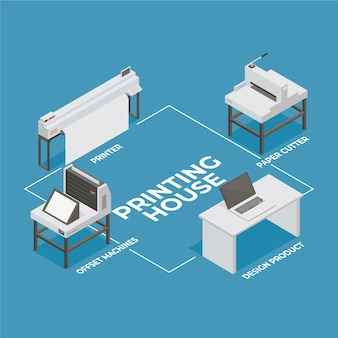 Ilustracja przemysłu poligraficznego izometrycznego