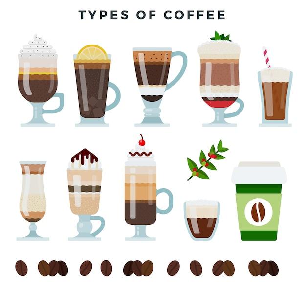 Ilustracja różnych napojów kawowych