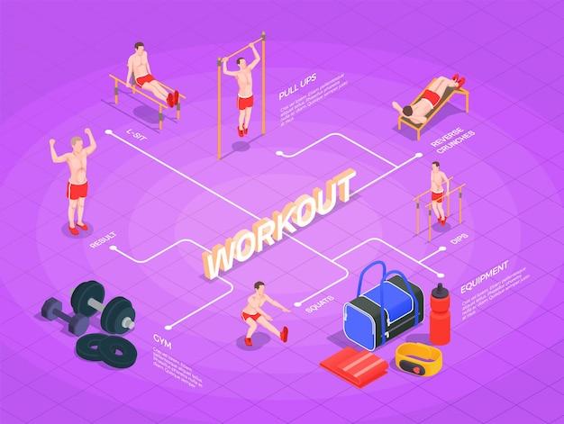 Ilustracja schemat blokowy izometryczny ludzi treningu