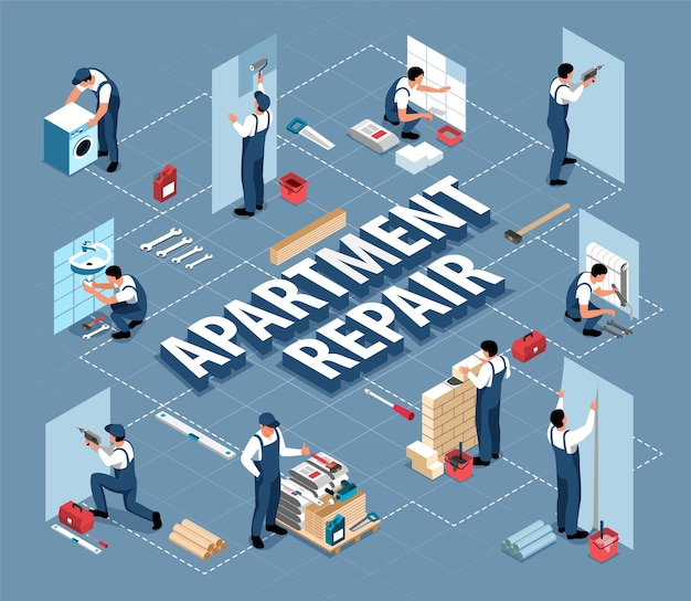 Ilustracja składu schematu blokowego naprawy mieszkania izometrycznego