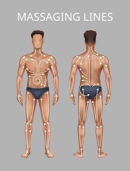 Ilustracja szablonów ciała
