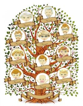 Ilustracja szablonu drzewa genealogicznego