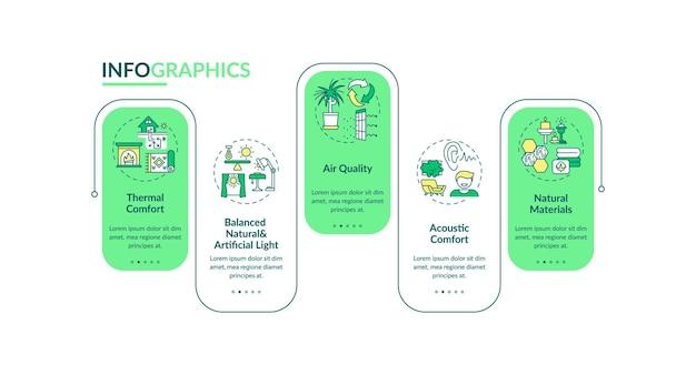 Ilustracja szablonu infografiki projektu domu ergonomicznego