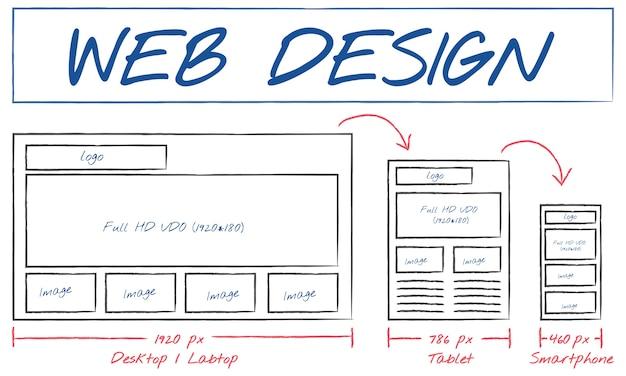 Ilustracja szablonu projektu sieci web