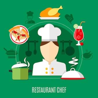 Ilustracja szefa kuchni restauracji