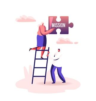 Ilustracja wartości podstawowych