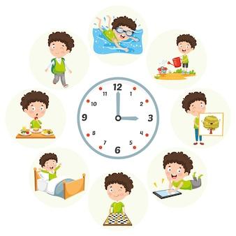 Ilustracja wektorowa codziennych rutynowych czynności dzieci