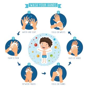 Ilustracja wektorowa higieny dzieci