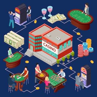 Ilustracja wektorowa kasyna