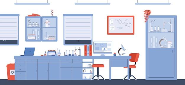 Ilustracja wektorowa kreskówka laboratorium badań chemicznych lub farmaceutycznych