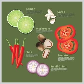 Ilustracja wektorowa składnik żywności