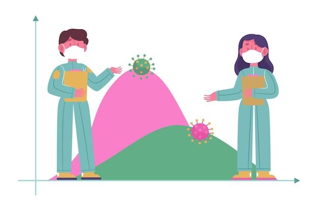 Ilustracja z spłaszczeniem koncepcji krzywej