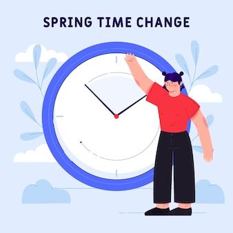 Ilustracja zmiany organicznej płaskiej wiosny