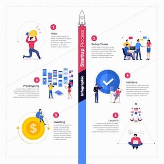 Ilustracje koncepcja technologii uruchamiania procesu firmy